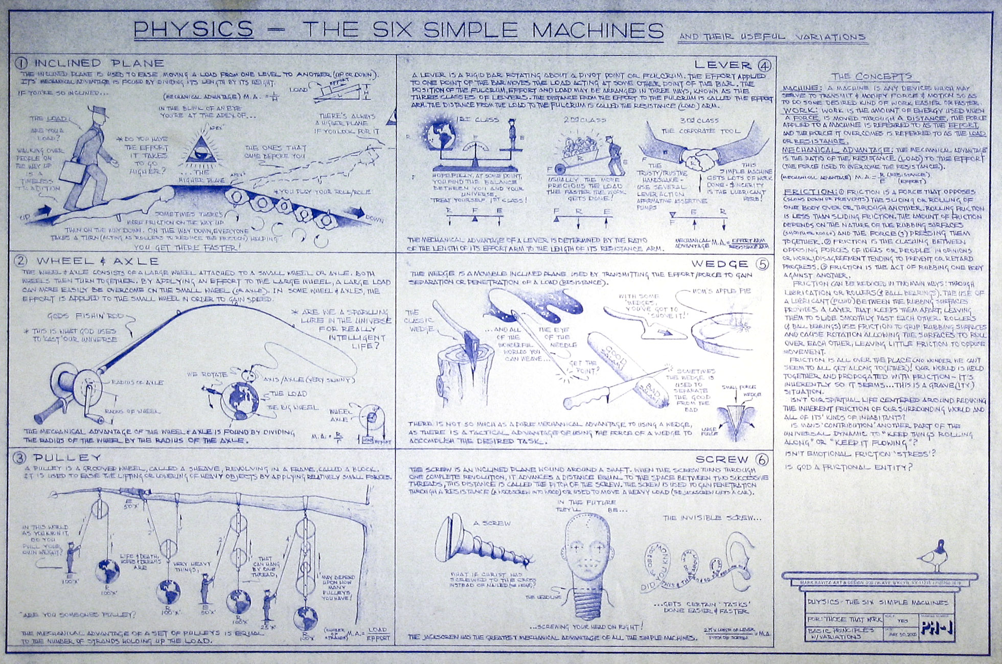 Drawings paintings mark ravitz art design drawings paintings blueprint series physics the six simple machines img 0144 malvernweather Choice Image