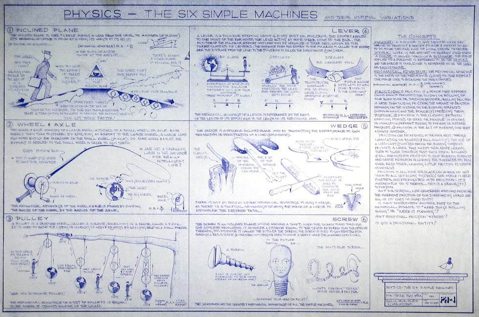 Drawings & Paintings - Blueprint Series - Physics The Six Simple Machines IMG 0144