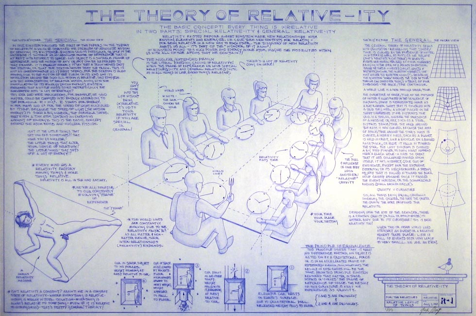 Drawings & Paintings - Blueprint Series - The Theory Of Relative Ity IMG 0140